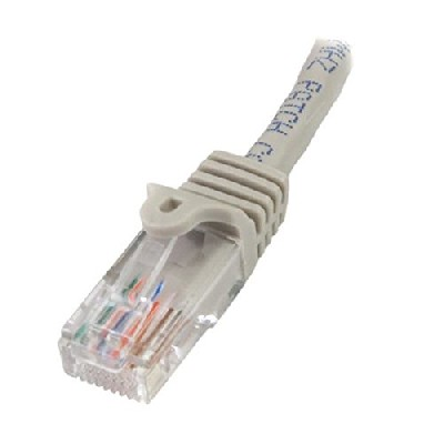 MCL CABLE ETHERNET - 2M - CAT5e